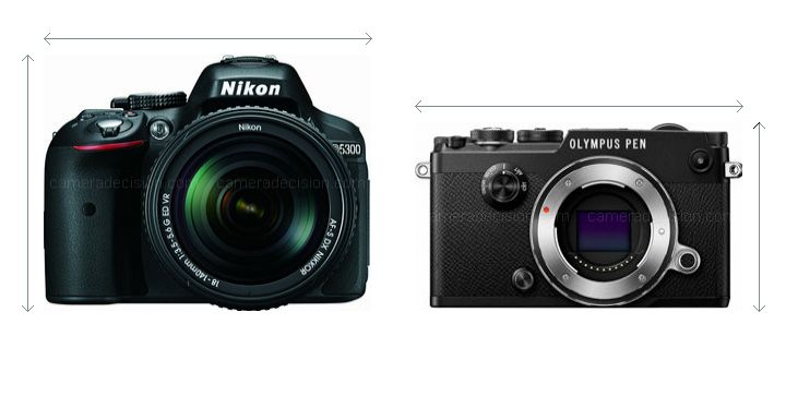 Nikon D5300 vs Olympus PEN-F Camera Size Comparison - Front View