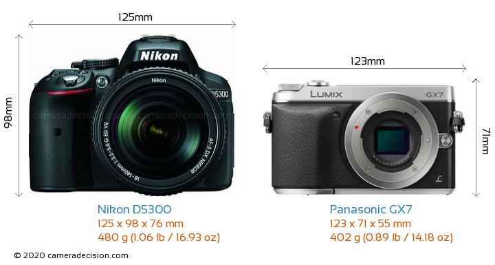 Nikon D5300 vs Panasonic GX7 Camera Size Comparison - Front View