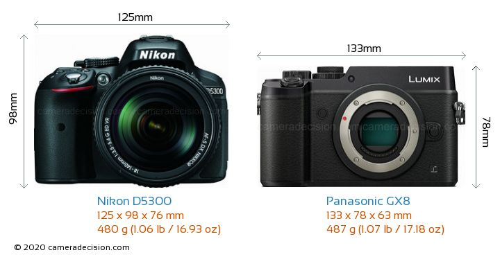 Nikon D5300 vs Panasonic GX8 Camera Size Comparison - Front View