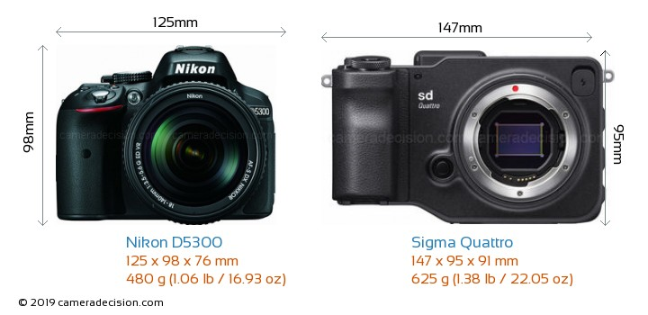 Nikon D5300 vs Sigma Quattro Camera Size Comparison - Front View