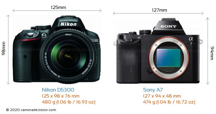 Nikon D5300 vs Sony A7 Camera Size Comparison - Front View