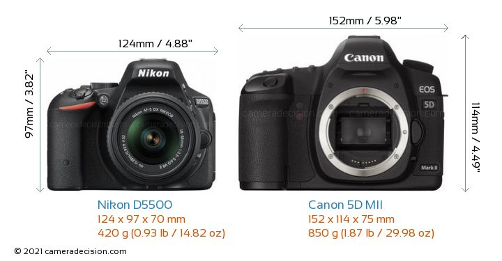 Nikon D5500 vs Canon 5D MII Camera Size Comparison - Front View