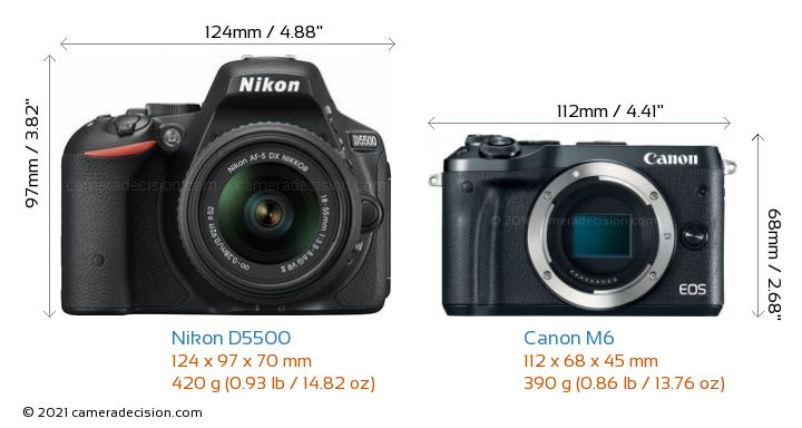Nikon D5500 vs Canon M6 Camera Size Comparison - Front View