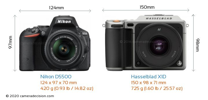 Nikon D5500 vs Hasselblad X1D Camera Size Comparison - Front View