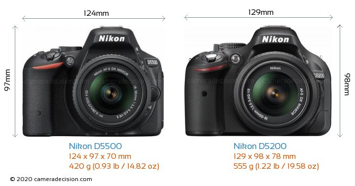 Nikon D5500 vs Nikon D5200 Camera Size Comparison - Front View