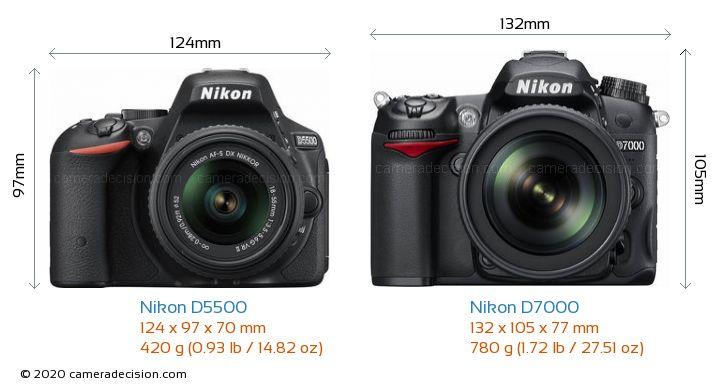 Nikon D5500 vs Nikon D7000 Camera Size Comparison - Front View