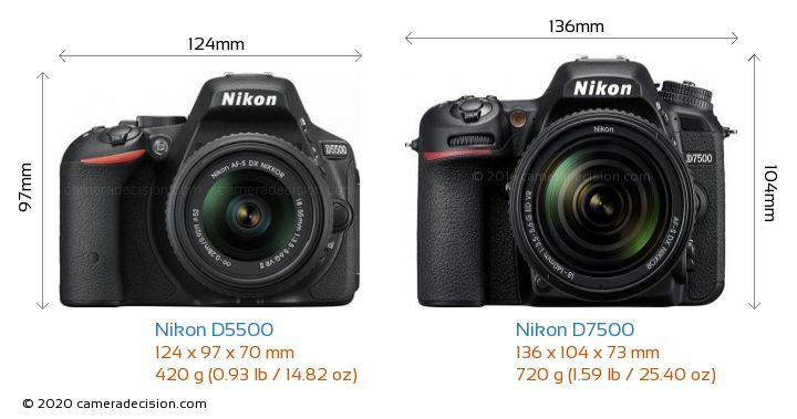 Nikon D5500 vs Nikon D7500 Camera Size Comparison - Front View