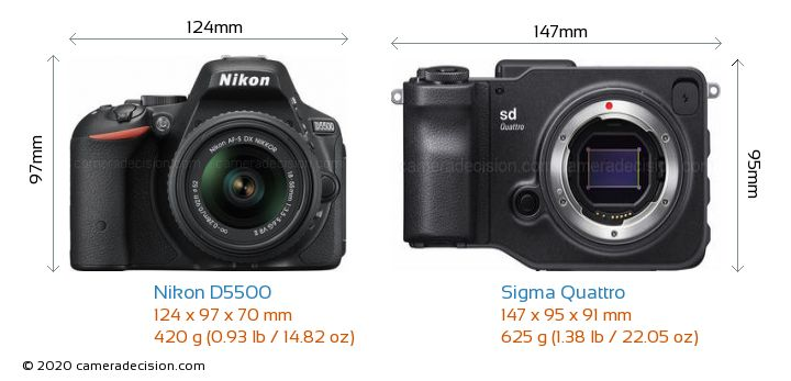 Nikon D5500 vs Sigma Quattro Camera Size Comparison - Front View