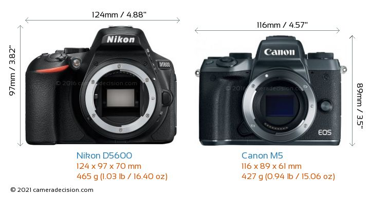 Nikon D5600 vs Canon M5 Camera Size Comparison - Front View