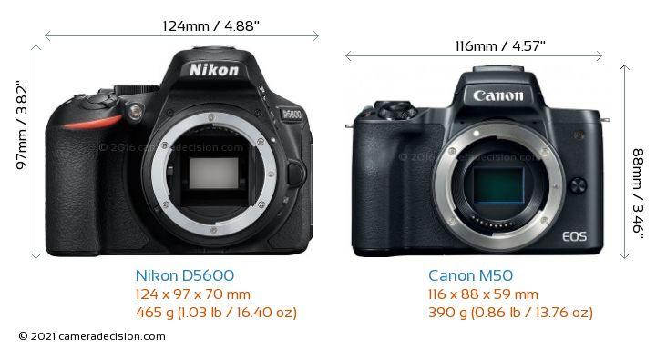 Nikon D5600 vs Canon M50 Camera Size Comparison - Front View