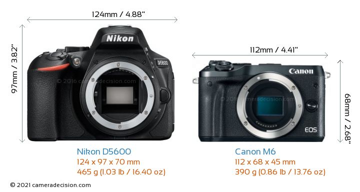 Nikon D5600 vs Canon M6 Camera Size Comparison - Front View