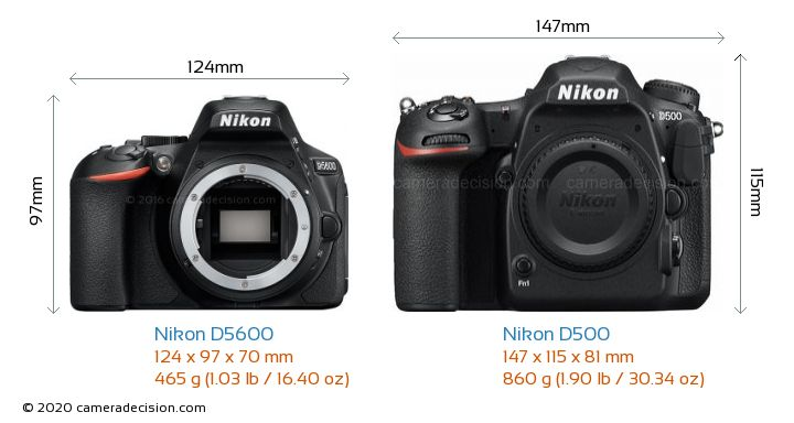 Nikon D5600 vs Nikon D500 Camera Size Comparison - Front View