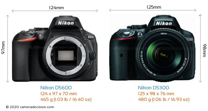 Nikon D5600 vs Nikon D5300 Camera Size Comparison - Front View