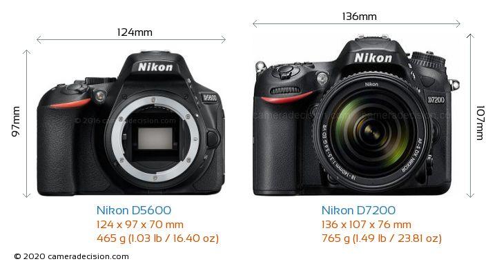 Nikon D5600 vs Nikon D7200 Camera Size Comparison - Front View