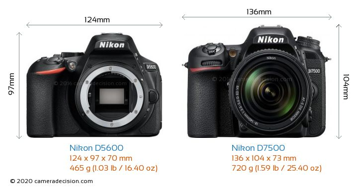 Nikon D5600 vs Nikon D7500 Camera Size Comparison - Front View
