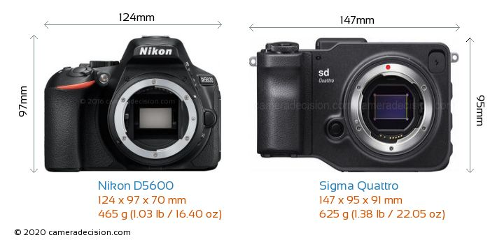 Nikon D5600 vs Sigma Quattro Camera Size Comparison - Front View