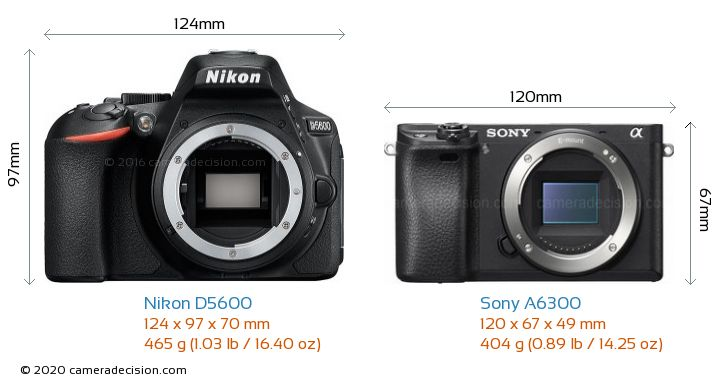 Nikon D5600 vs Sony A6300 Camera Size Comparison - Front View