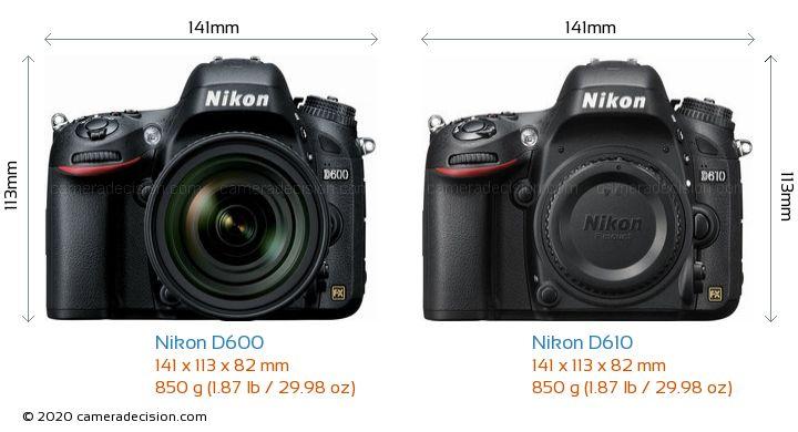 Nikon D600 vs Nikon D610 Camera Size Comparison - Front View