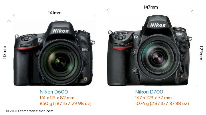 Nikon D600 vs Nikon D700 Camera Size Comparison - Front View