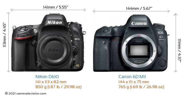 Nikon D610 vs Canon 6D MII Camera Size Comparison - Front View