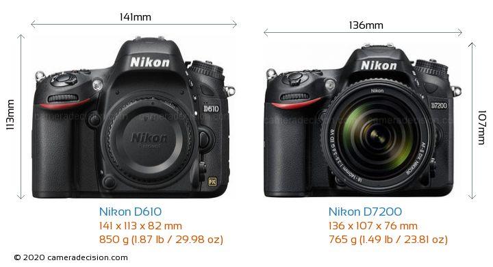 Nikon D610 vs Nikon D7200 Camera Size Comparison - Front View