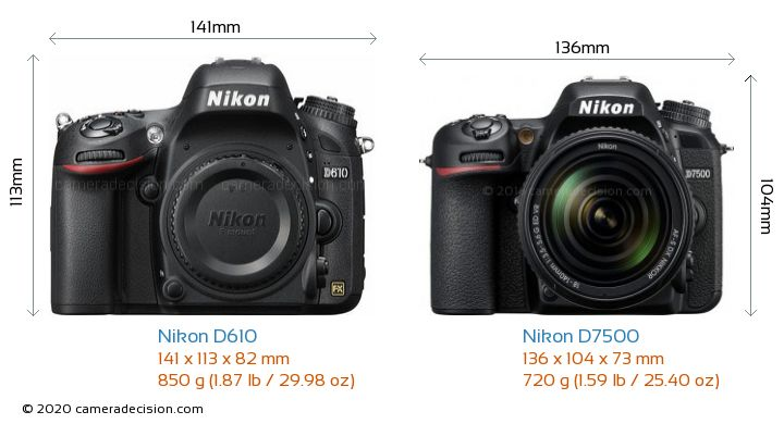 Nikon D610 vs Nikon D7500 Camera Size Comparison - Front View