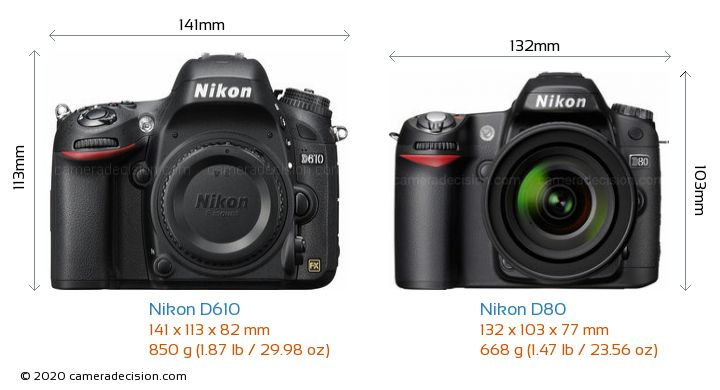 Nikon D610 vs Nikon D80 Camera Size Comparison - Front View