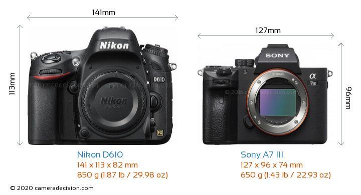 Nikon D610 vs Sony A7 III Camera Size Comparison - Front View
