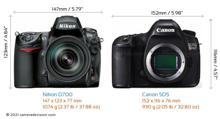 Nikon D700 vs Canon 5DS Camera Size Comparison - Front View