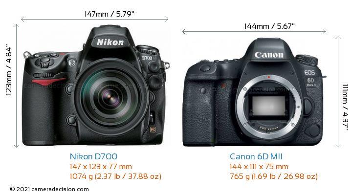 Nikon D700 vs Canon 6D MII Camera Size Comparison - Front View