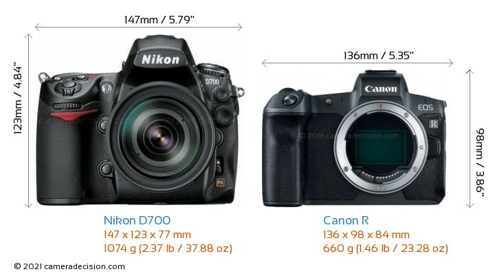 Nikon D700 vs Canon R Camera Size Comparison - Front View