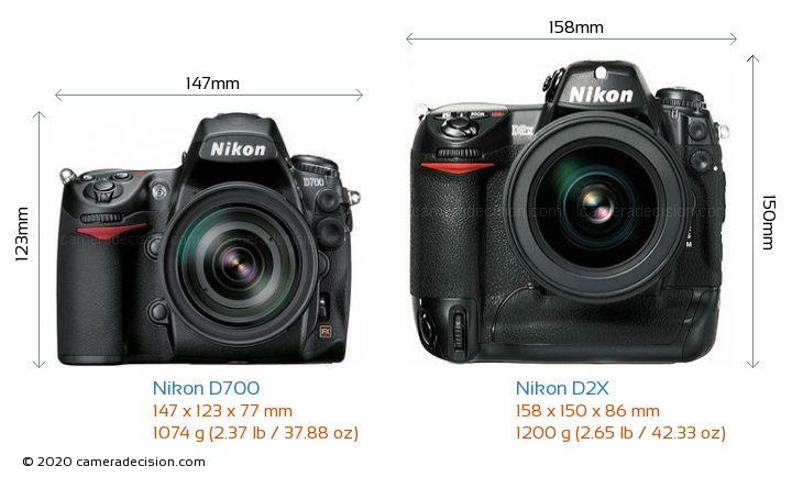 Nikon D700 vs Nikon D2X Camera Size Comparison - Front View