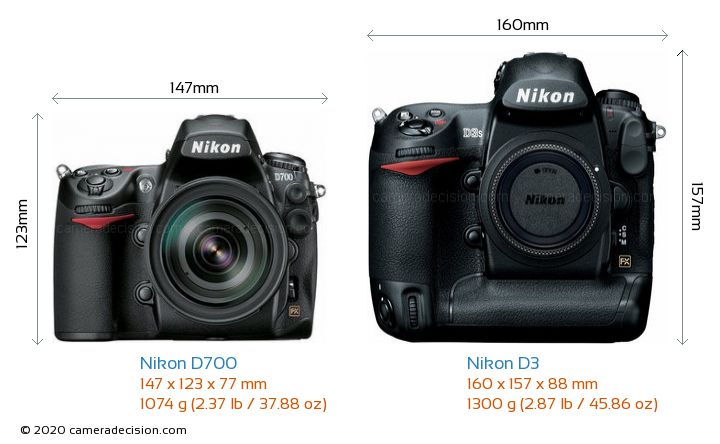 Nikon D700 vs Nikon D3 Camera Size Comparison - Front View