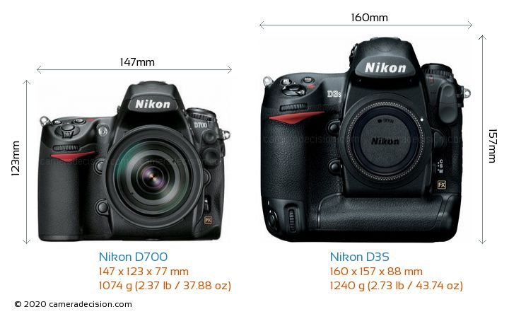 Nikon D700 vs Nikon D3S Camera Size Comparison - Front View