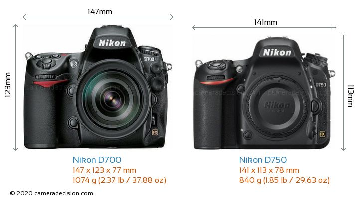 Nikon D700 vs Nikon D750 Camera Size Comparison - Front View