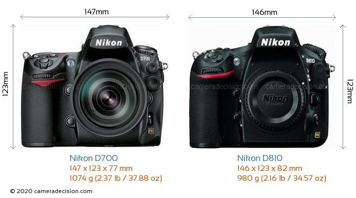 Nikon D700 vs Nikon D810 Camera Size Comparison - Front View