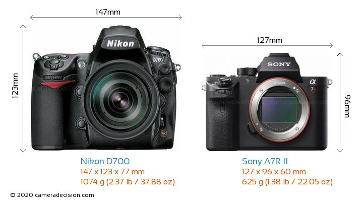 Nikon D700 vs Sony A7R II Camera Size Comparison - Front View