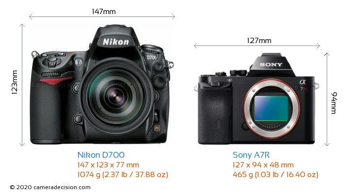 Nikon D700 vs Sony A7R Camera Size Comparison - Front View