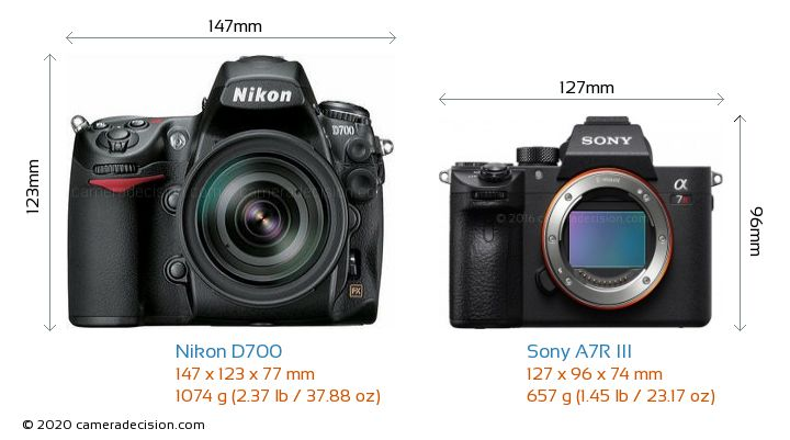 Nikon D700 vs Sony A7R III Camera Size Comparison - Front View