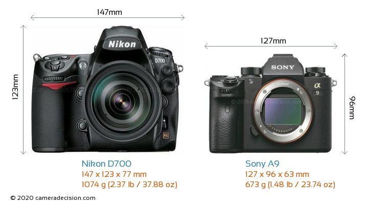 Nikon D700 vs Sony A9 Camera Size Comparison - Front View