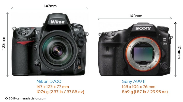 Nikon D700 vs Sony A99 II Camera Size Comparison - Front View