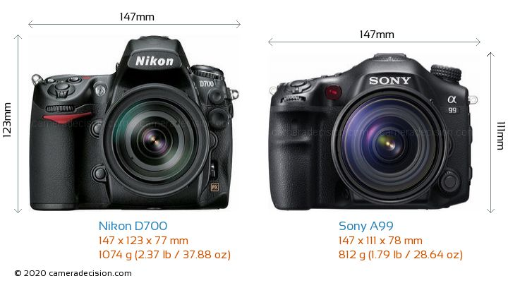 Nikon D700 vs Sony A99 Camera Size Comparison - Front View