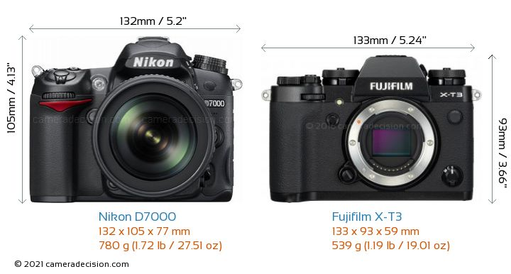 Nikon D7000 vs Fujifilm X-T3 Camera Size Comparison - Front View