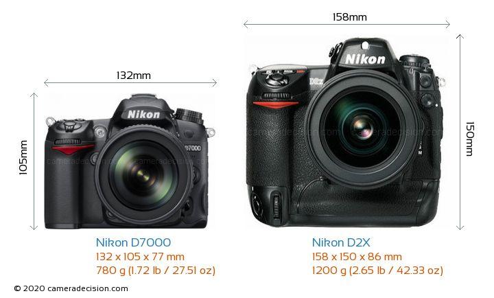 Nikon D7000 vs Nikon D2X Camera Size Comparison - Front View