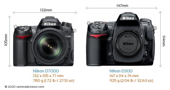Nikon D7000 vs Nikon D300 Camera Size Comparison - Front View