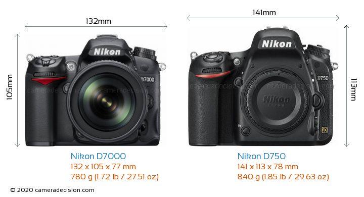 Nikon D7000 vs Nikon D750 Camera Size Comparison - Front View