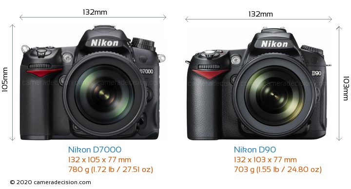 Nikon D7000 vs Nikon D90 Camera Size Comparison - Front View