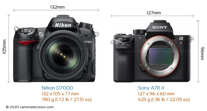 Nikon D7000 vs Sony A7R II Camera Size Comparison - Front View