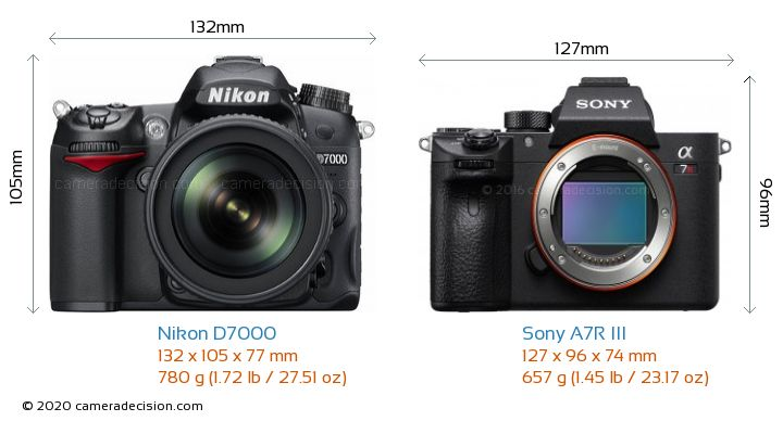 Nikon D7000 vs Sony A7R III Camera Size Comparison - Front View