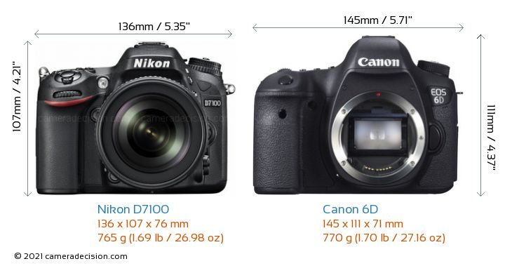 Nikon D7100 vs Canon 6D Camera Size Comparison - Front View